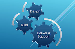 ICL Web Design Web Services in Dorset